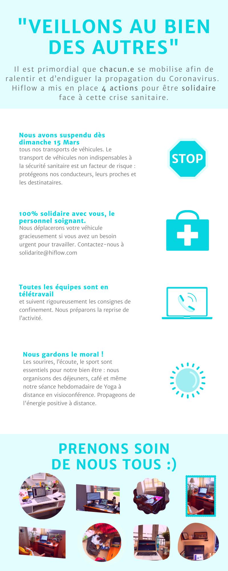 4 actions pour limiter la propagation du Coronavirus